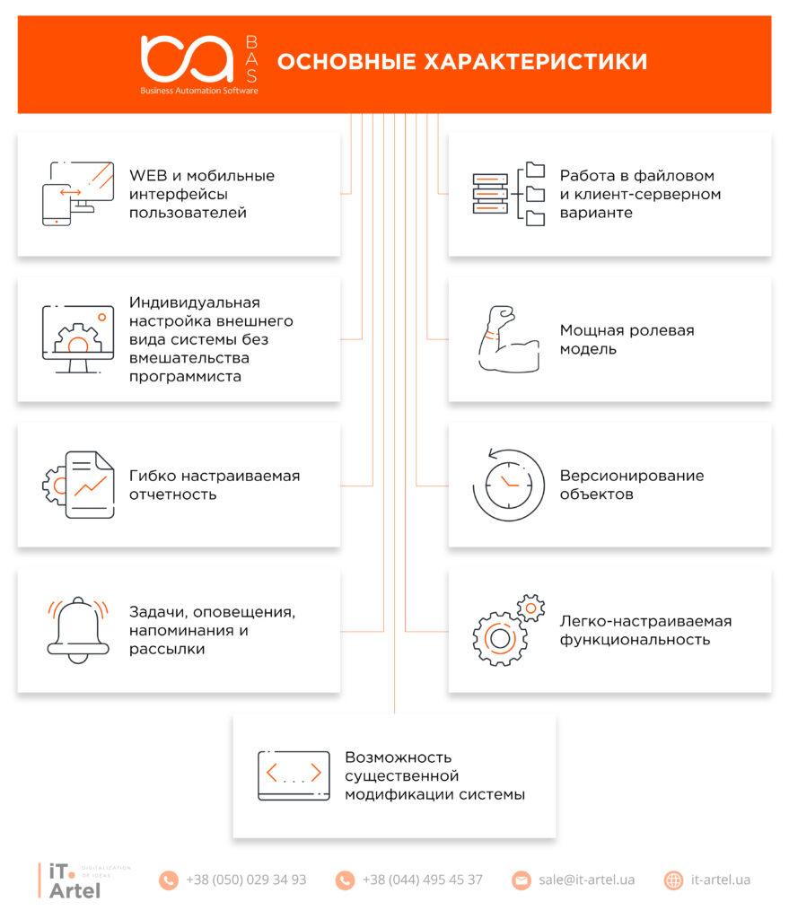 Основные характеристики линейки программных продуктов BAS_iT.Artel