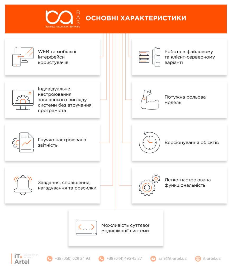 Основні характеристики лінійки програмних рушень BAS_iT.Artel