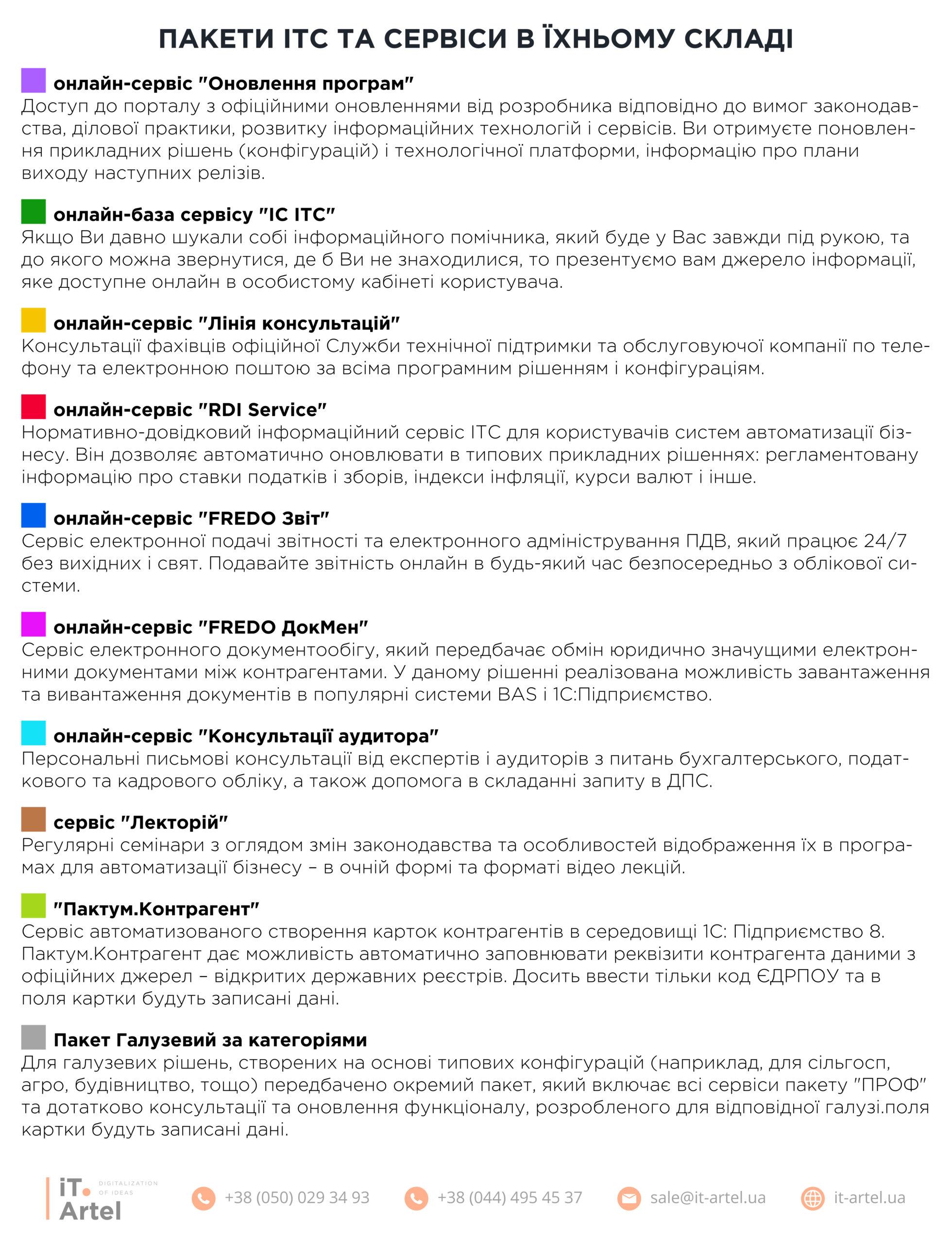 Сервіси ІТС_iT.Artel